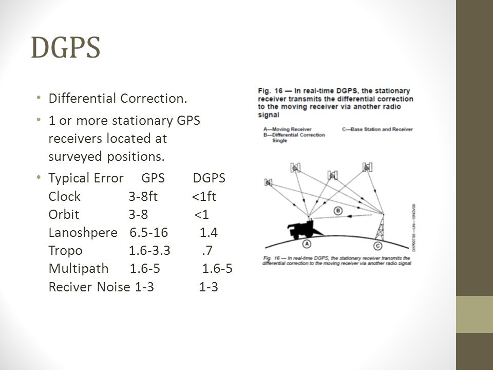 DGPS Differential Correction. 1 or more stationary GPS receivers located at surveyed positions.