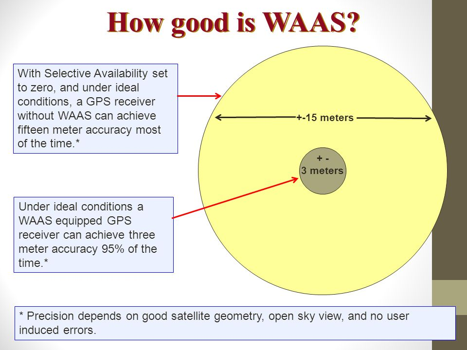 How good is WAAS.
