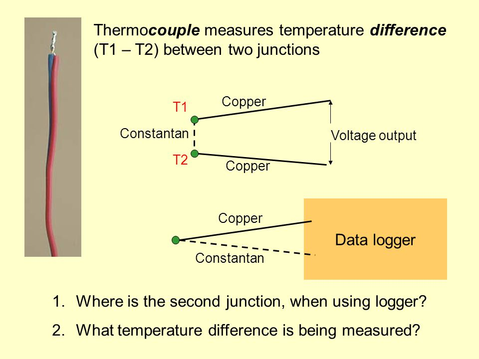Temperature Measurements Thermocouples Thermistors And Resistance