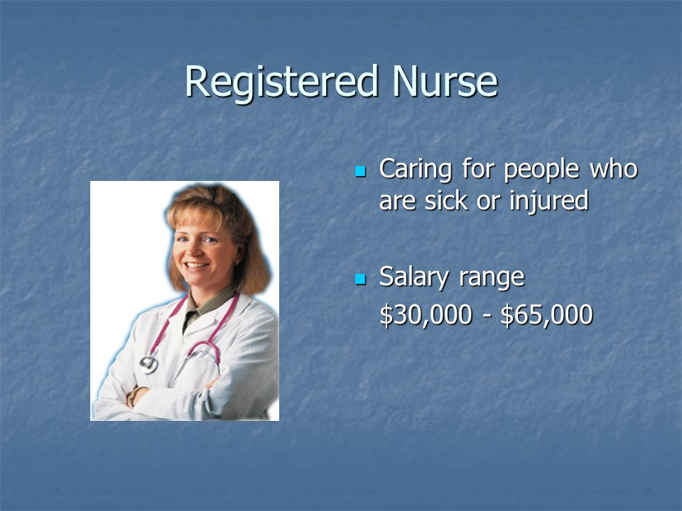 Registered Nurse Caring for people who are sick or injured Caring for people who are sick or injured Salary range Salary range $30,000 - $65,000