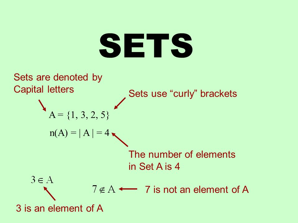 SETS A = {1, 3, 2, 5} n(A) = | A | = 4 Sets use curly brackets The number of elements in Set A is 4 Sets are denoted by Capital letters 3 is an element of A 7 is not an element of A