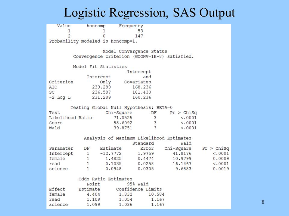 1 Logistic Regression and the new: Residual Logistic Regression F