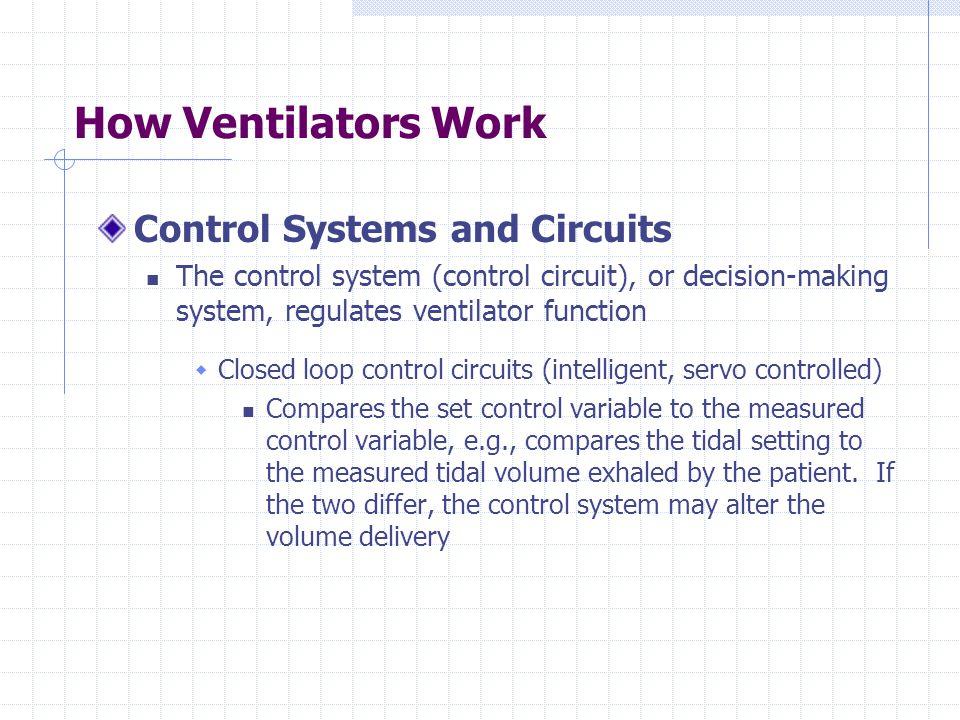 Ventilator VT Plus HF Gas flow analyzer Dr Fadhl Al-Akwaa