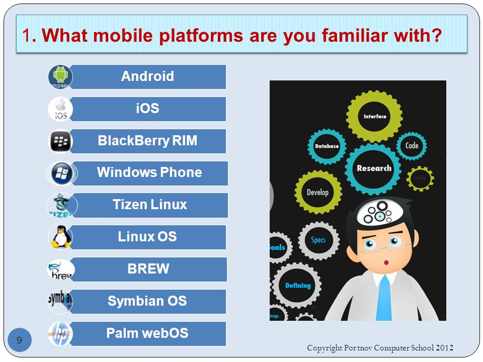 Android iOS BlackBerry RIM Windows Phone Tizen Linux Linux OS BREW Symbian OS Palm webOS Copyright Portnov Computer School
