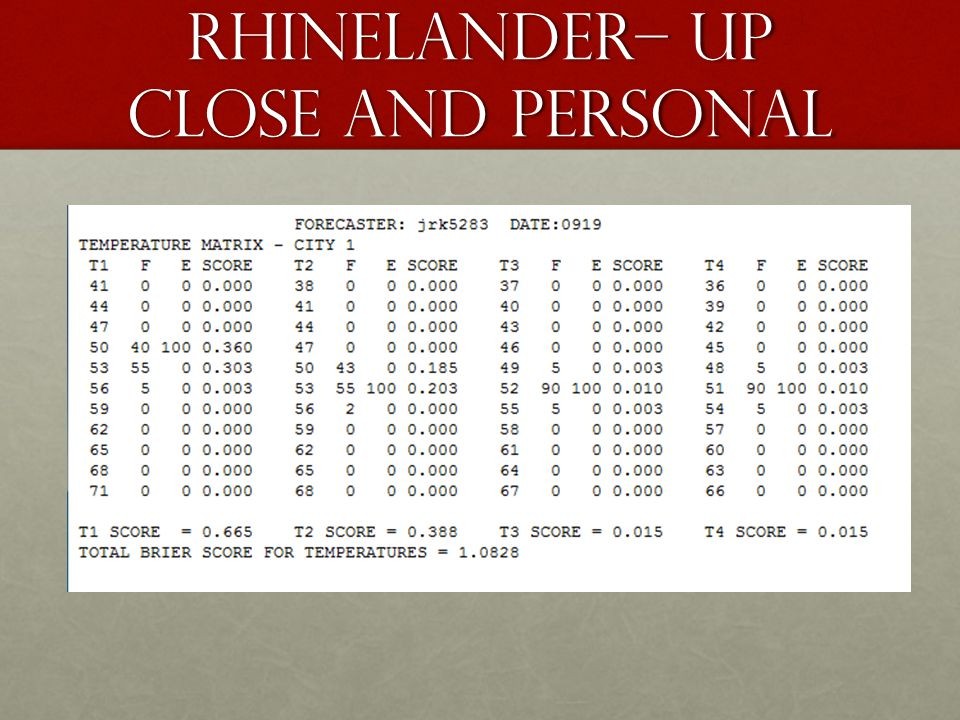 rhinelander– up close and personal