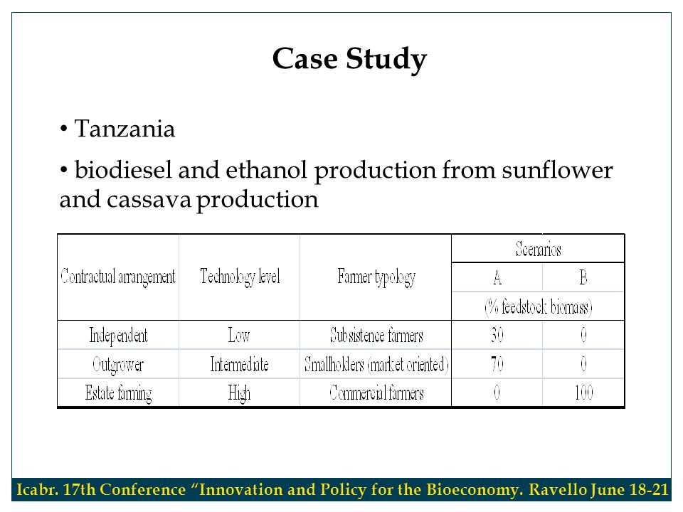 Tanzania biodiesel and ethanol production from sunflower and cassava production Case Study Icabr.