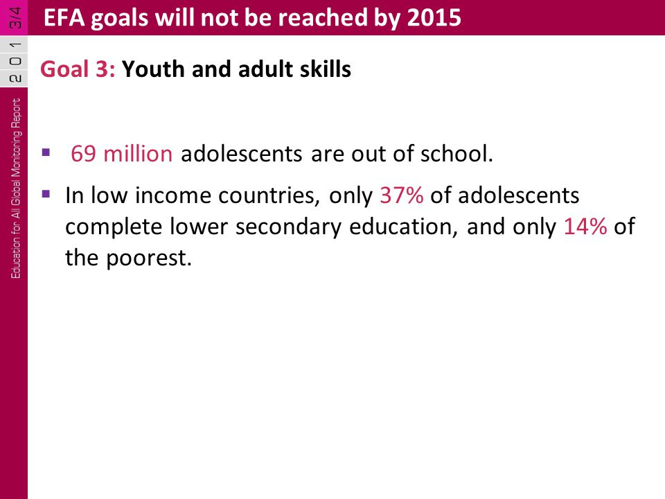 Goal 3: Youth and adult skills  69 million adolescents are out of school.