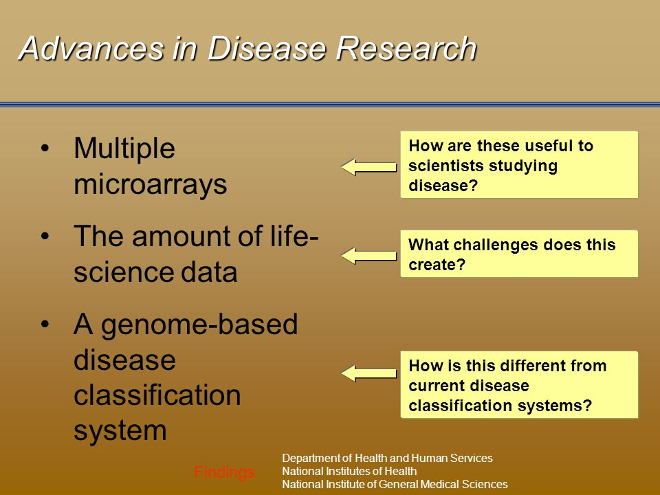 Findings Department of Health and Human Services National Institutes of Health National Institute of General Medical Sciences Advances in Disease Research Multiple microarrays The amount of life- science data A genome-based disease classification system How are these useful to scientists studying disease.