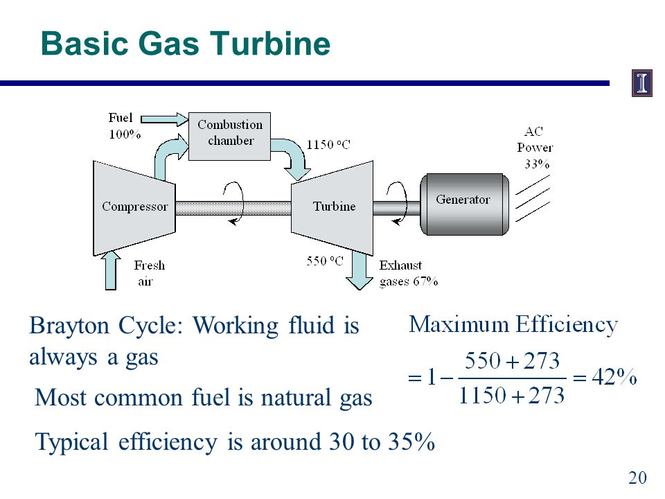 Basic Gas Turbine Brayton Cycle: Working fluid is always a gas Most common fuel is natural gas Typical efficiency is around 30 to 35% 20