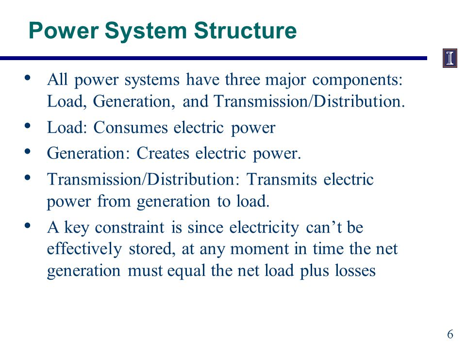 Power System Structure All power systems have three major components: Load, Generation, and Transmission/Distribution.