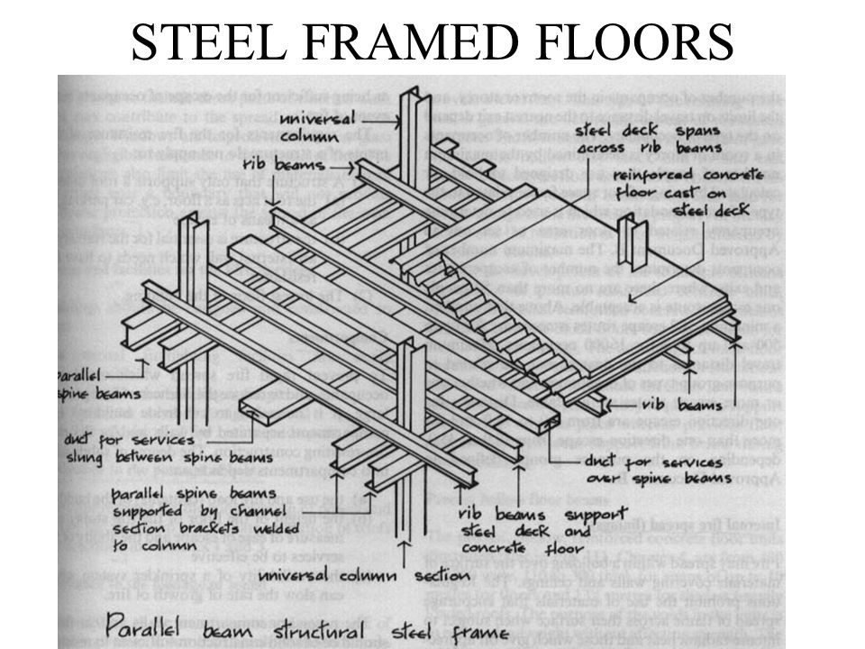 STEEL FRAMED STRUCTURES Steel is a material which has excellent ...