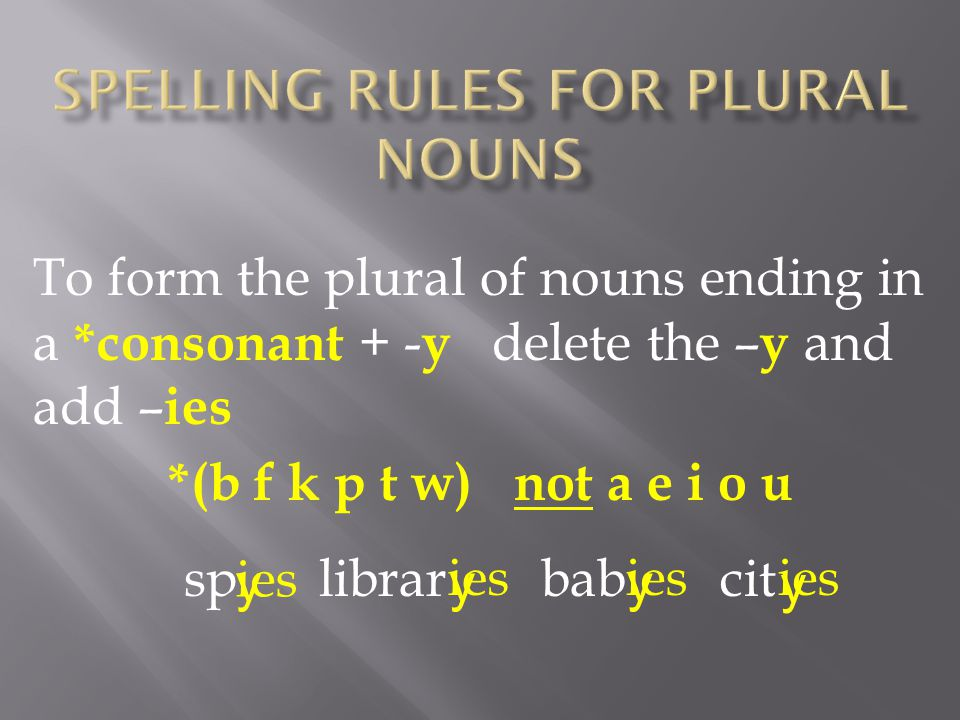 To form the plural of nouns ending in a *consonant + - y delete the – y and add – ies *(b f k p t w) not a e i o u sp librar bab cit yyy y ies