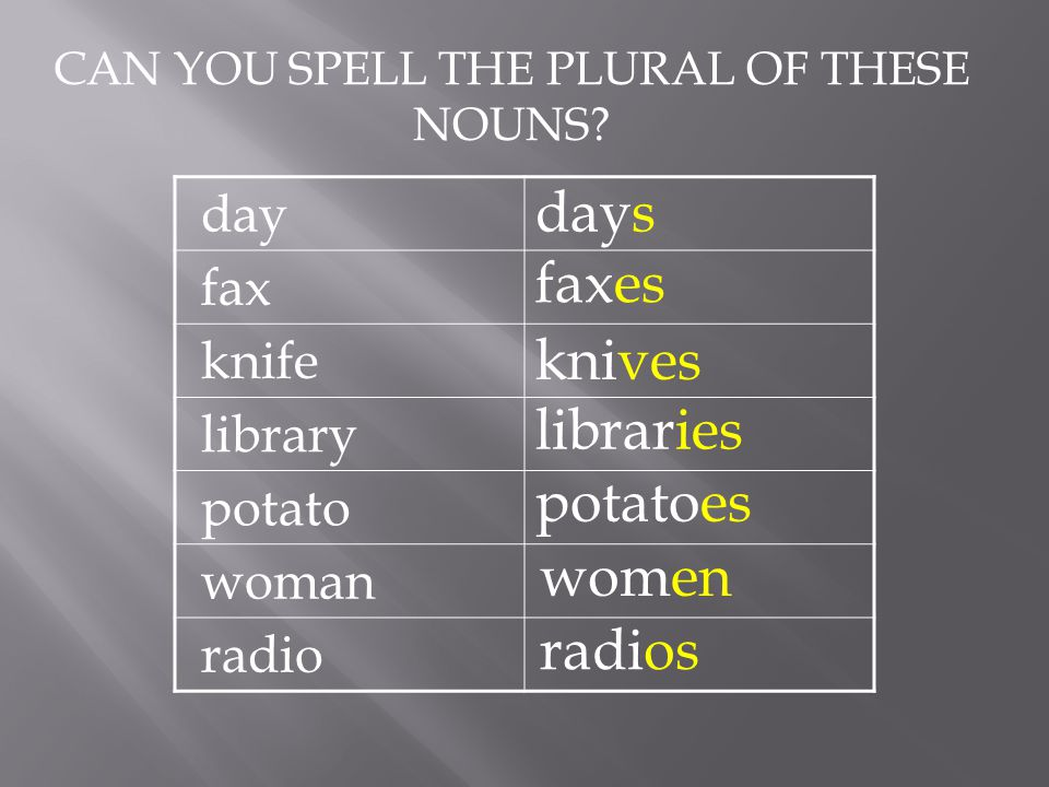 CAN YOU SPELL THE PLURAL OF THESE NOUNS.