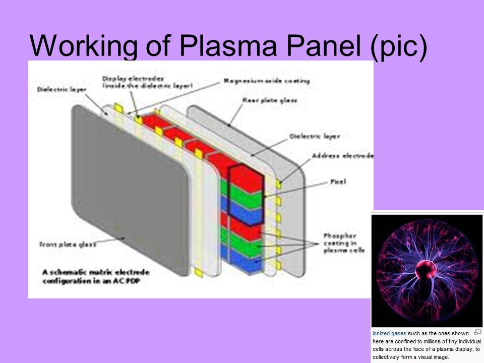 1 video display devices display hardware video display devices input33 working of plasma panel (pic) 33