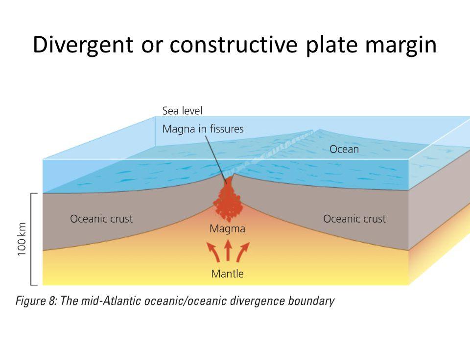 Divergent Plate Boundary Diagram Caldera Complete Wiring Diagrams
