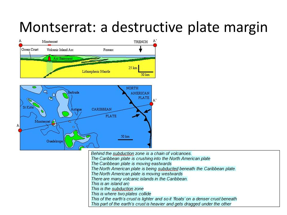 Plate Boundaries Lo To Be Able To Explain What Happens When Plates