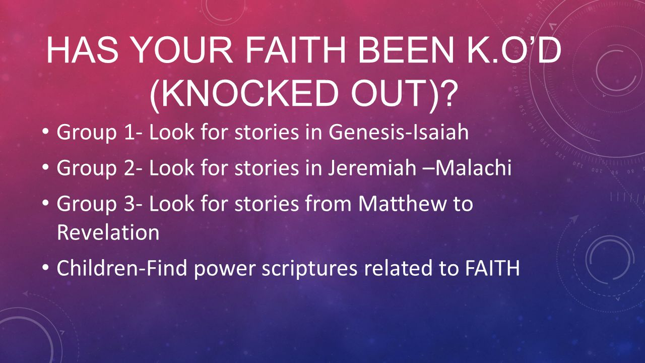 HAS YOUR FAITH BEEN K.O'D (KNOCKED OUT).