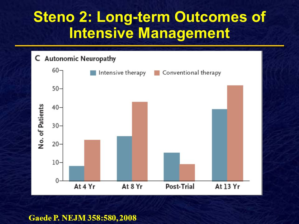 Steno 2: Long-term Outcomes of Intensive Management Gaede P. NEJM 358:580, 2008