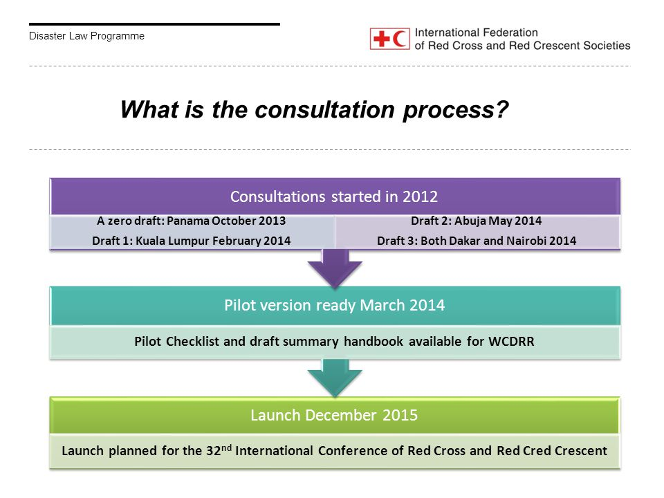 Disaster Law Programme What is the consultation process.