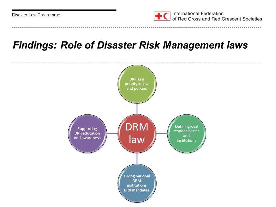 Disaster Law Programme Findings: Role of Disaster Risk Management laws DRM law DRR as a priority in law and policies Defining local responsibilities and institutions Giving national DRM institutions DRR mandates Supporting DRR education and awareness