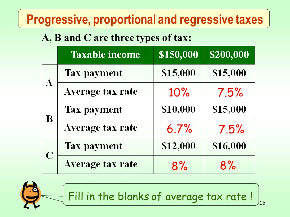 CE Public Finance15 rogressive tax: Tax payment takes ____________________ of taxable income as income increases.