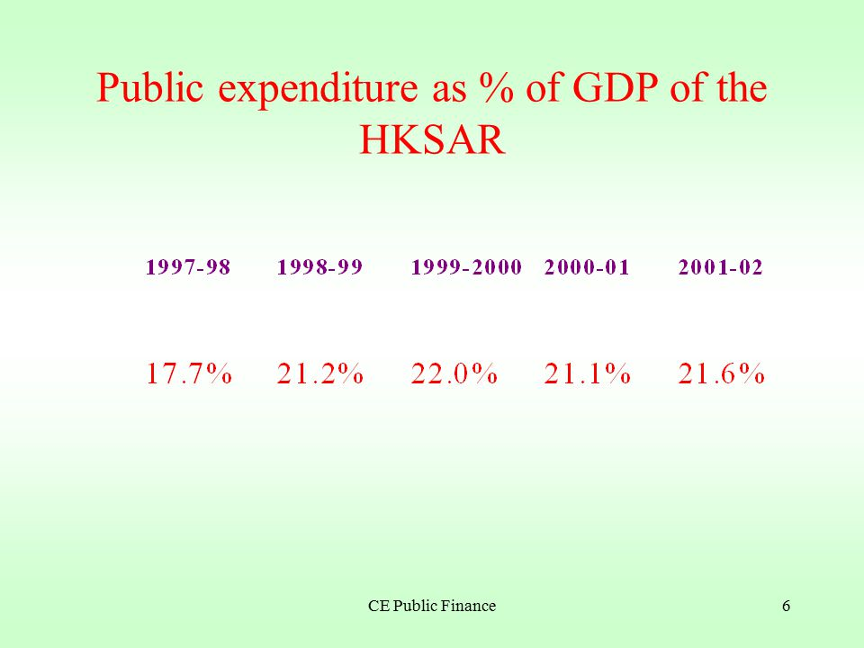 CE Public Finance5 The size of the public sector is measured by the amount of public expenditure ( 100% ) GDP