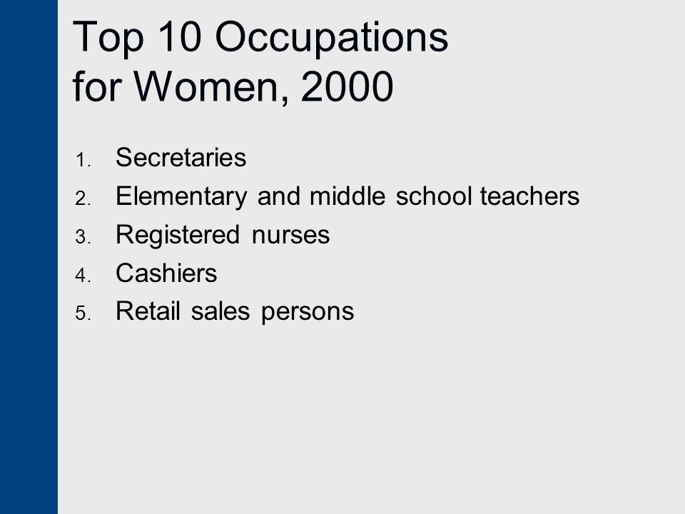 Top 10 Occupations for Women, Secretaries 2.