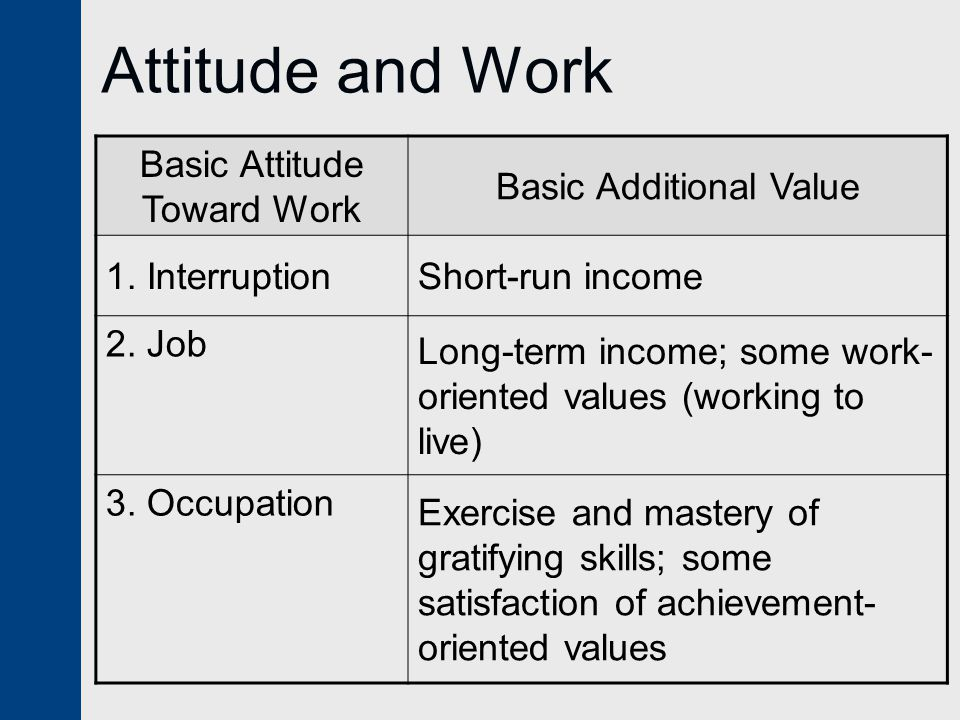 Attitude and Work Basic Attitude Toward Work Basic Additional Value 1.