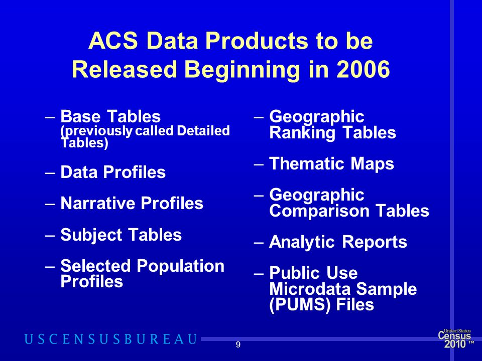 9 ACS Data Products to be Released Beginning in 2006 –Base Tables (previously called Detailed Tables) –Data Profiles –Narrative Profiles –Subject Tables –Selected Population Profiles –Geographic Ranking Tables –Thematic Maps –Geographic Comparison Tables –Analytic Reports –Public Use Microdata Sample (PUMS) Files