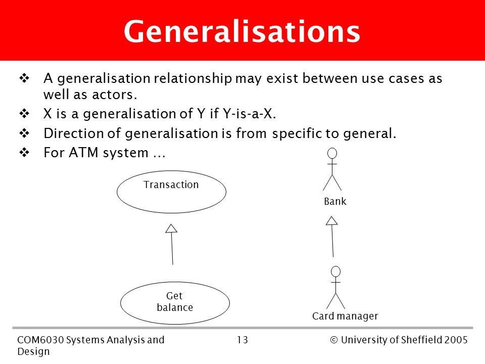 13COM6030 Systems Analysis and Design © University of Sheffield 2005 Generalisations  A generalisation relationship may exist between use cases as well as actors.