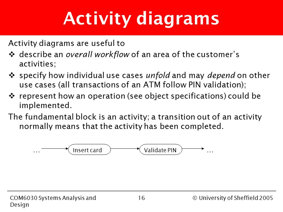 16COM6030 Systems Analysis and Design © University of Sheffield 2005 Activity diagrams Activity diagrams are useful to  describe an overall workflow of an area of the customer's activities;  specify how individual use cases unfold and may depend on other use cases (all transactions of an ATM follow PIN validation);  represent how an operation (see object specifications) could be implemented.