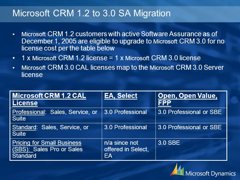 Microsoft dynamics crm 3. 0 professional edition.