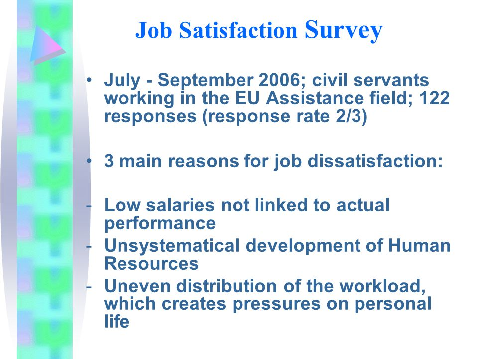 Job Satisfaction Survey July - September 2006; civil servants working in the EU Assistance field; 122 responses (response rate 2/3) 3 main reasons for job dissatisfaction: -Low salaries not linked to actual performance -Unsystematical development of Human Resources -Uneven distribution of the workload, which creates pressures on personal life
