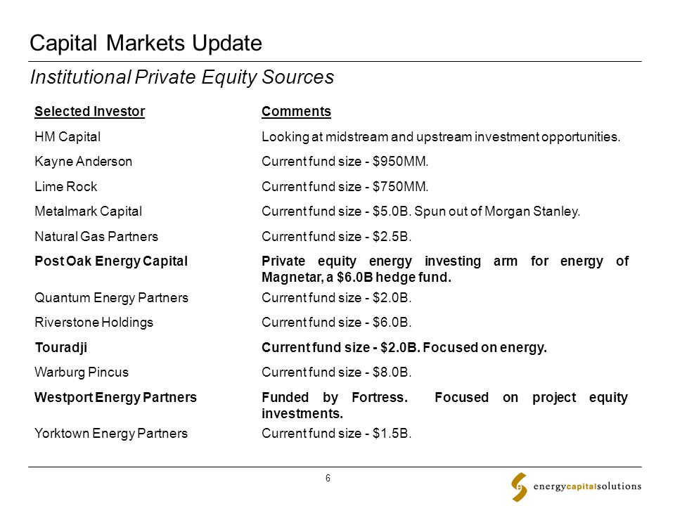 Capital Markets Update 6 Institutional Private Equity Sources Selected InvestorComments HM CapitalLooking at midstream and upstream investment opportunities.