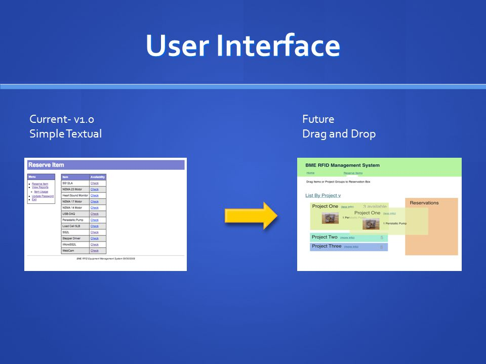 User Interface Current- v1.0 Simple Textual Future Drag and Drop