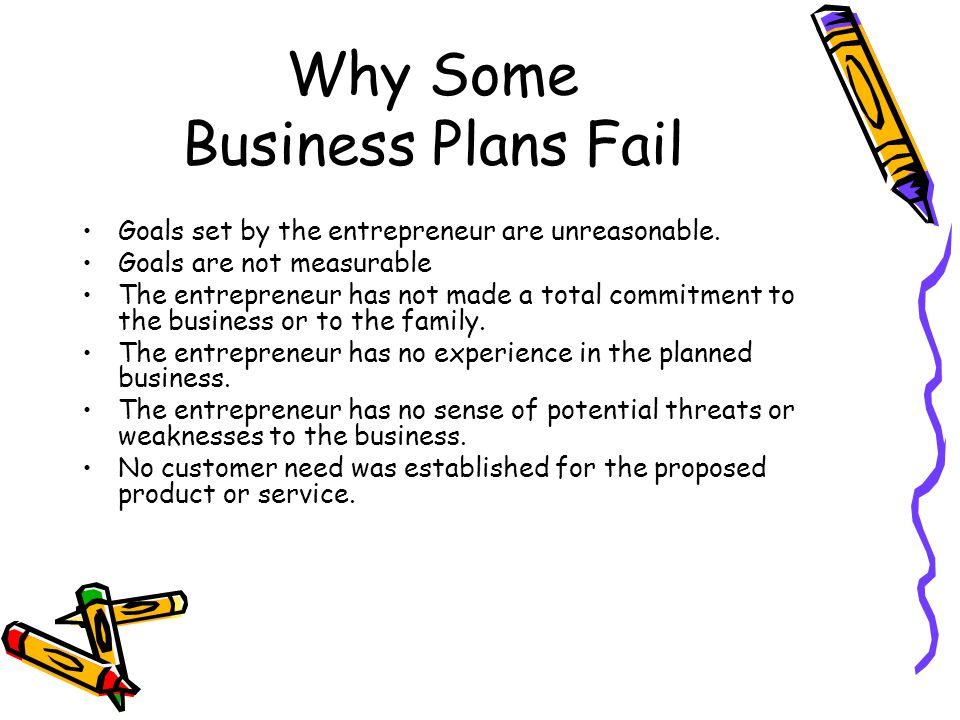 Why Some Business Plans Fail Goals set by the entrepreneur are unreasonable.