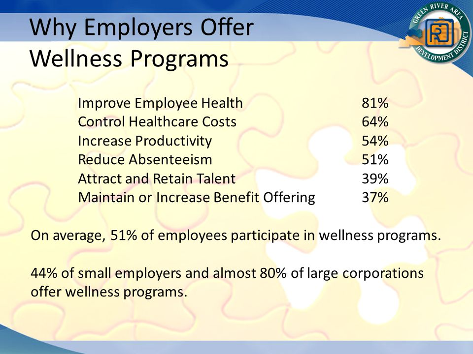 Improve Employee Health81% Control Healthcare Costs64% Increase Productivity54% Reduce Absenteeism51% Attract and Retain Talent39% Maintain or Increase Benefit Offering37% On average, 51% of employees participate in wellness programs.
