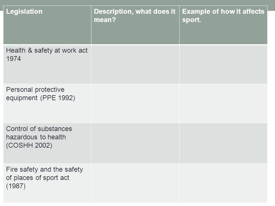 LegislationDescription, what does it mean. Example of how it affects sport.