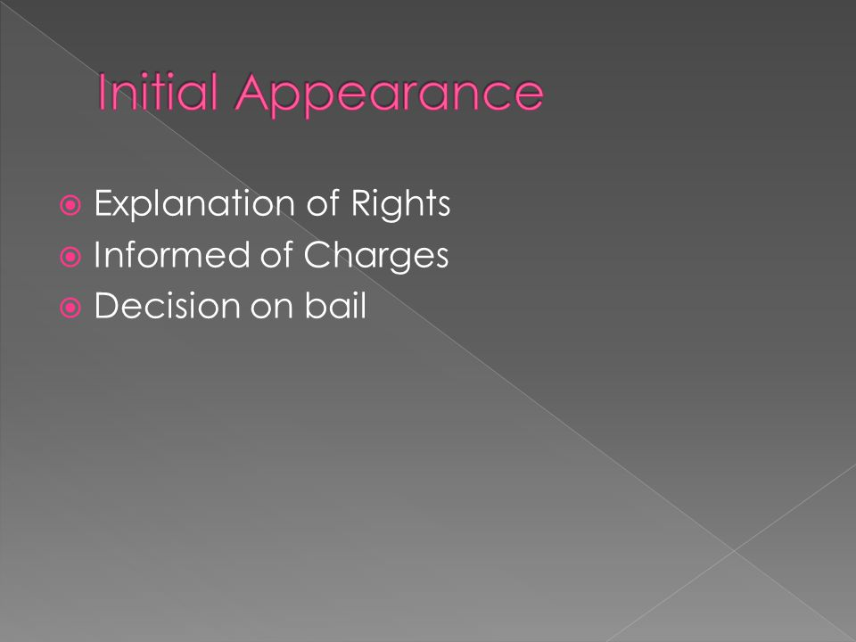  Explanation of Rights  Informed of Charges  Decision on bail