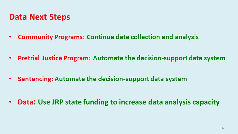 Data Next Steps Community Programs: Continue data collection and analysis Pretrial Justice Program: Automate the decision-support data system Sentencing: Automate the decision-support data system Data : Use JRP state funding to increase data analysis capacity 14