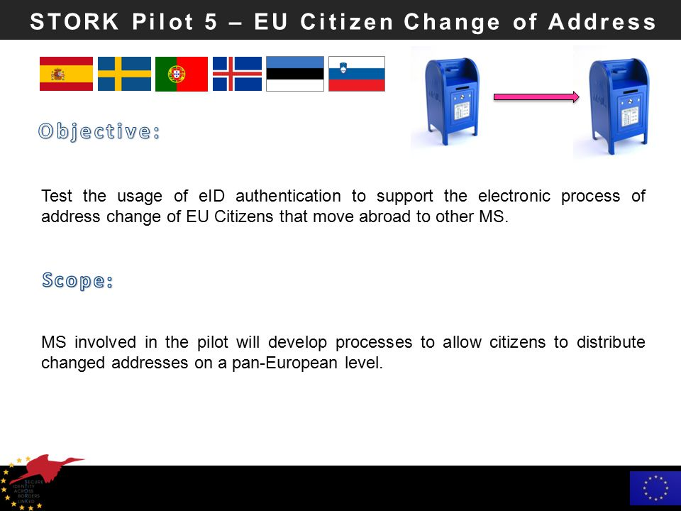 STORK Pilot 5 – EU Citizen Change of Address Test the usage of eID authentication to support the electronic process of address change of EU Citizens that move abroad to other MS.