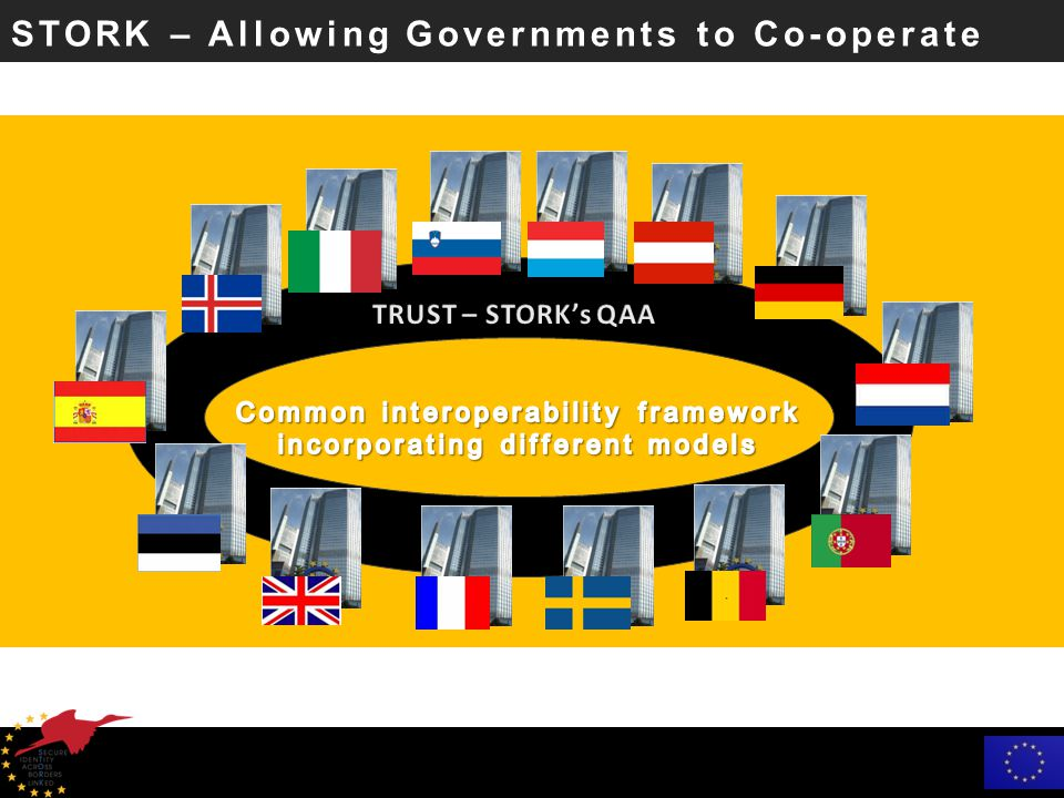 STORK – Allowing Governments to Co-operate