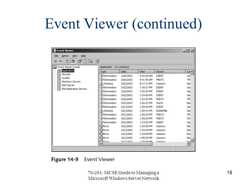 70-291: MCSE Guide to Managing a Microsoft Windows Server Network 16 Event Viewer (continued)