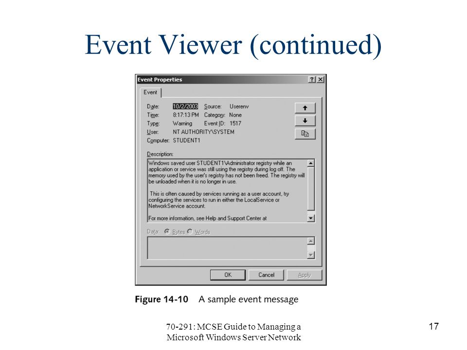 70-291: MCSE Guide to Managing a Microsoft Windows Server Network 17 Event Viewer (continued)