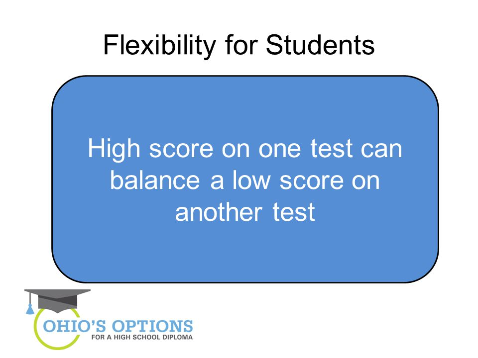 Flexibility for Students High score on one test can balance a low score on another test
