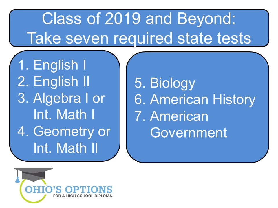 1.English I 2.English II 3.Algebra I or Int. Math I 4.Geometry or Int.
