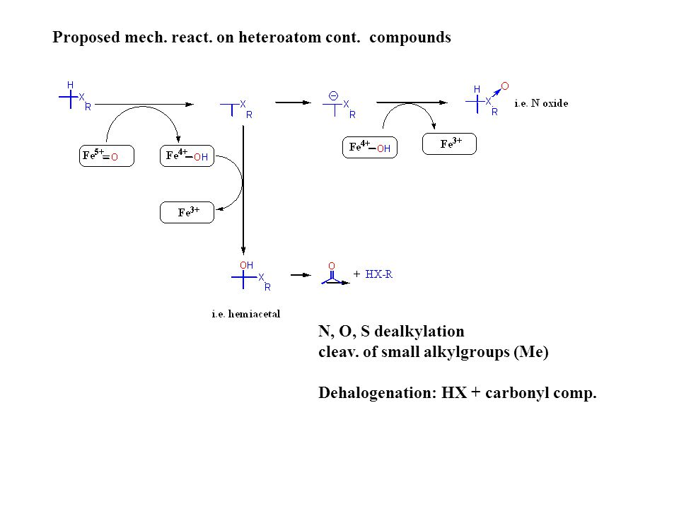 Proposed mech. react. on heteroatom cont. compounds N, O, S dealkylation cleav.