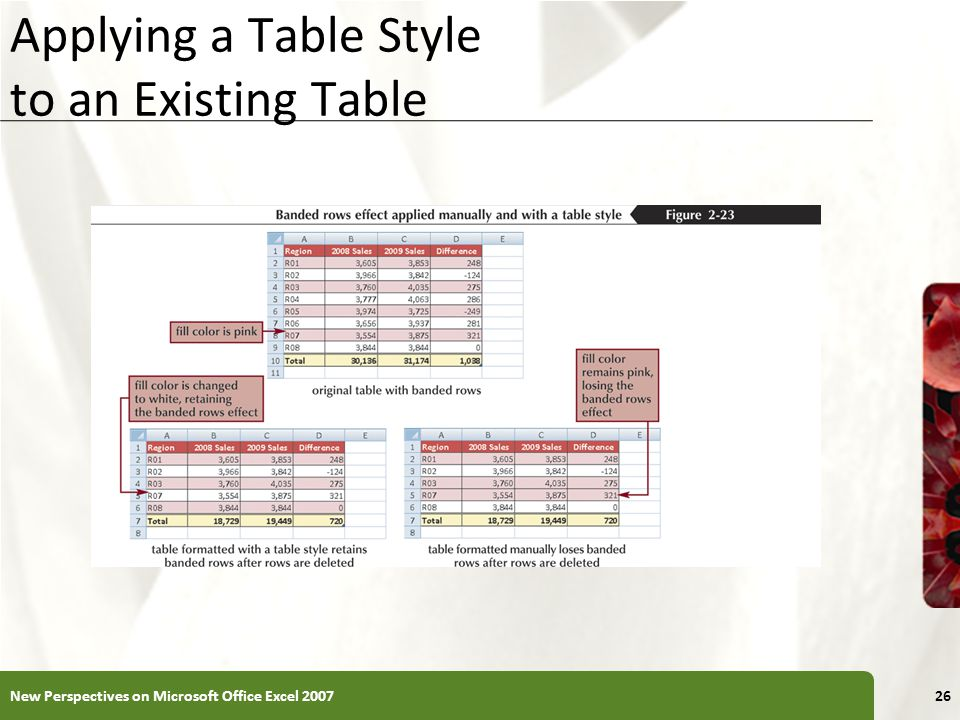 XP Applying a Table Style to an Existing Table New Perspectives on Microsoft Office Excel