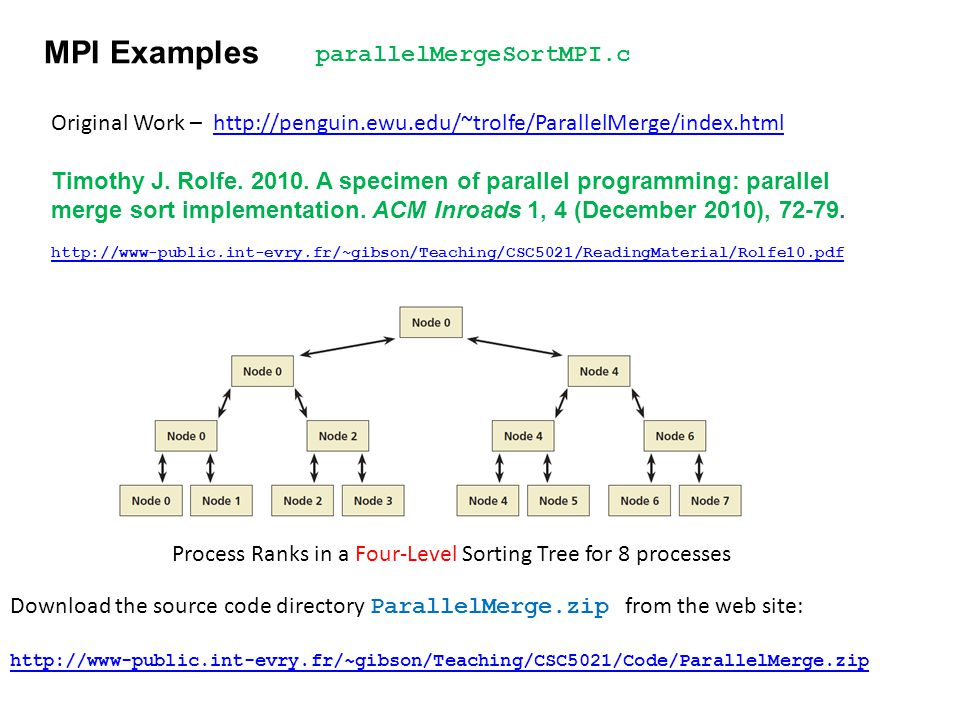 Parallel Programming With Mpi Pdf