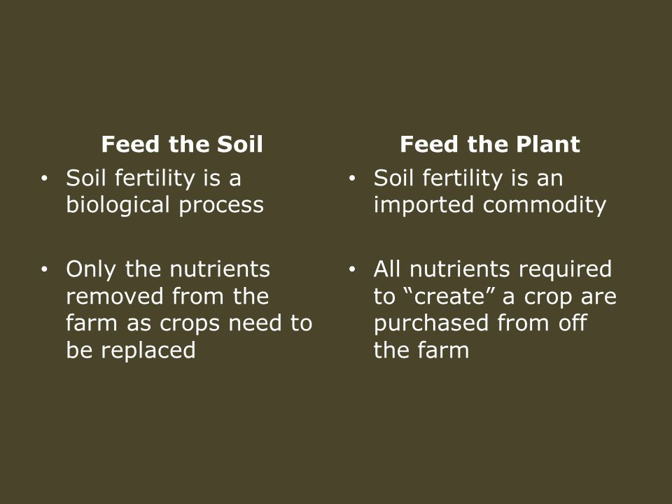 Feed the Soil Soil fertility is a biological process Only the nutrients removed from the farm as crops need to be replaced Feed the Plant Soil fertility is an imported commodity All nutrients required to create a crop are purchased from off the farm